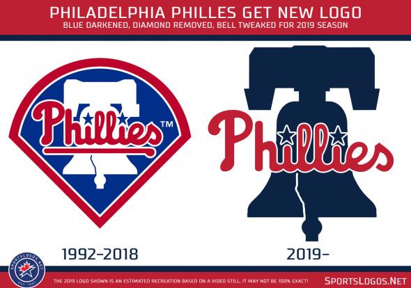 Philadelphia_phillies_new_logo_2019_590x414