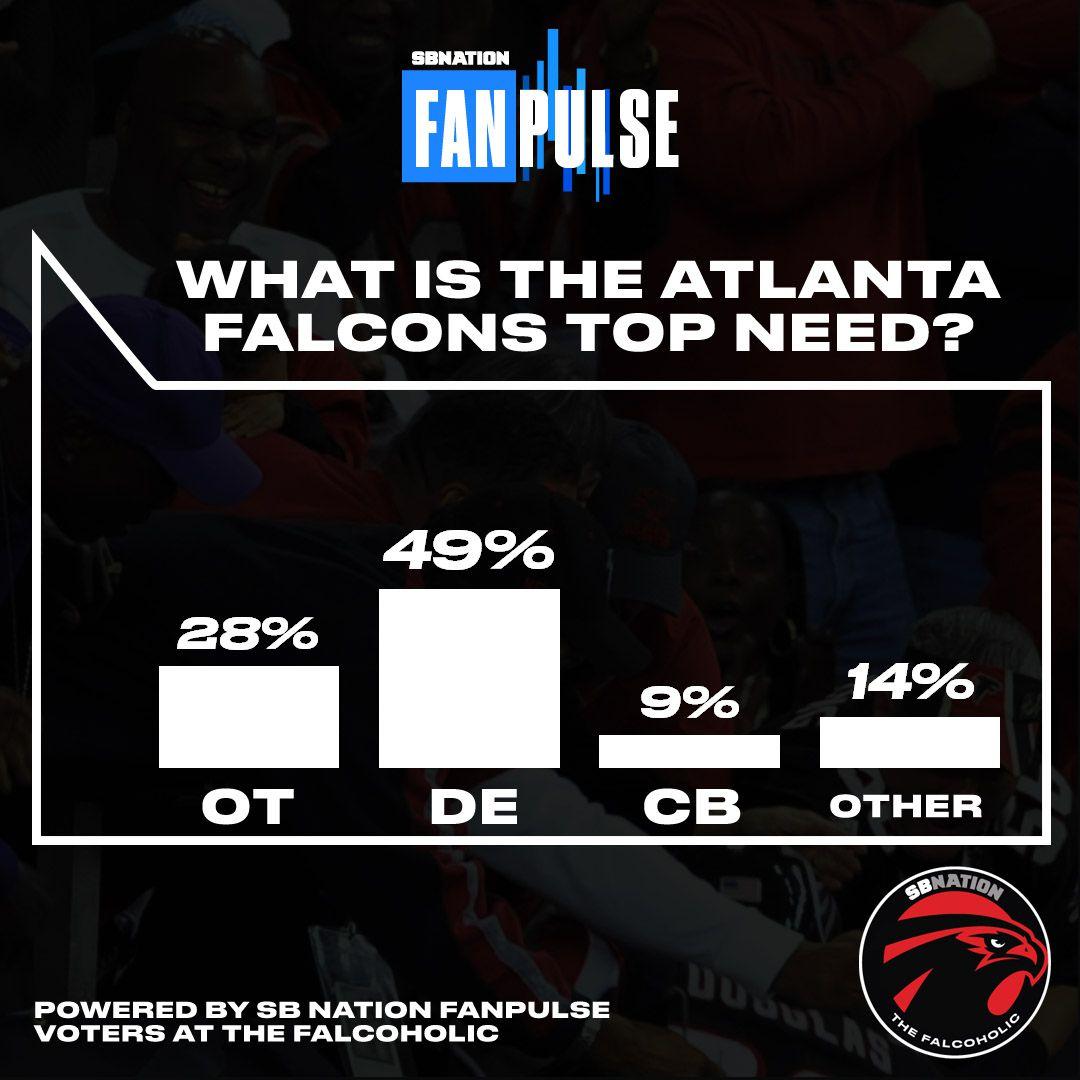 Falcons draft poll