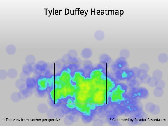 Tyler Duffey heatmap