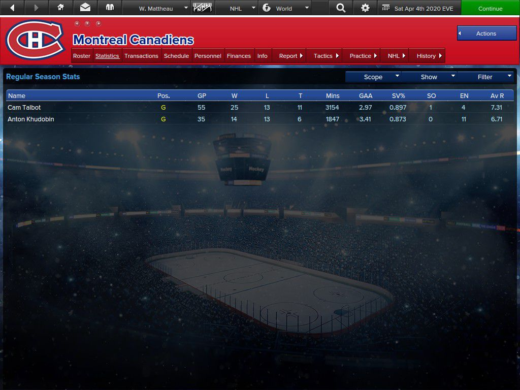 End of the season goaltending stats for the Montreal 32+'s