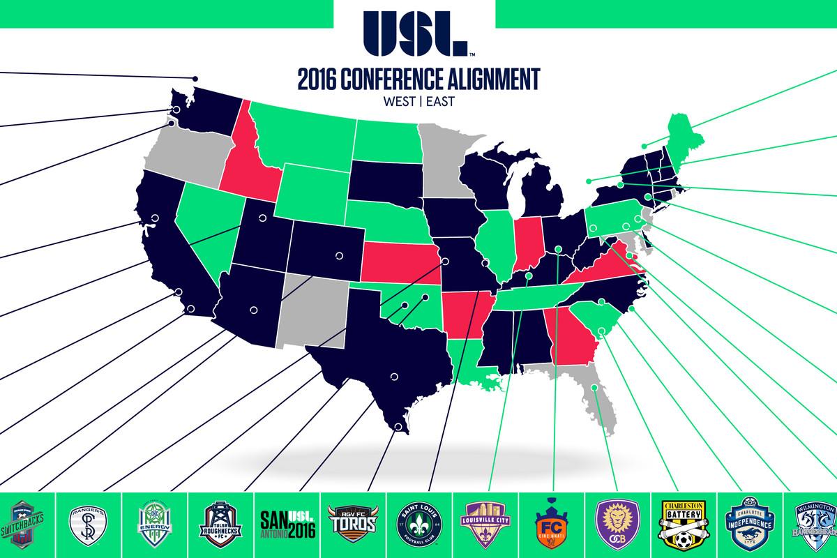 USL alignment
