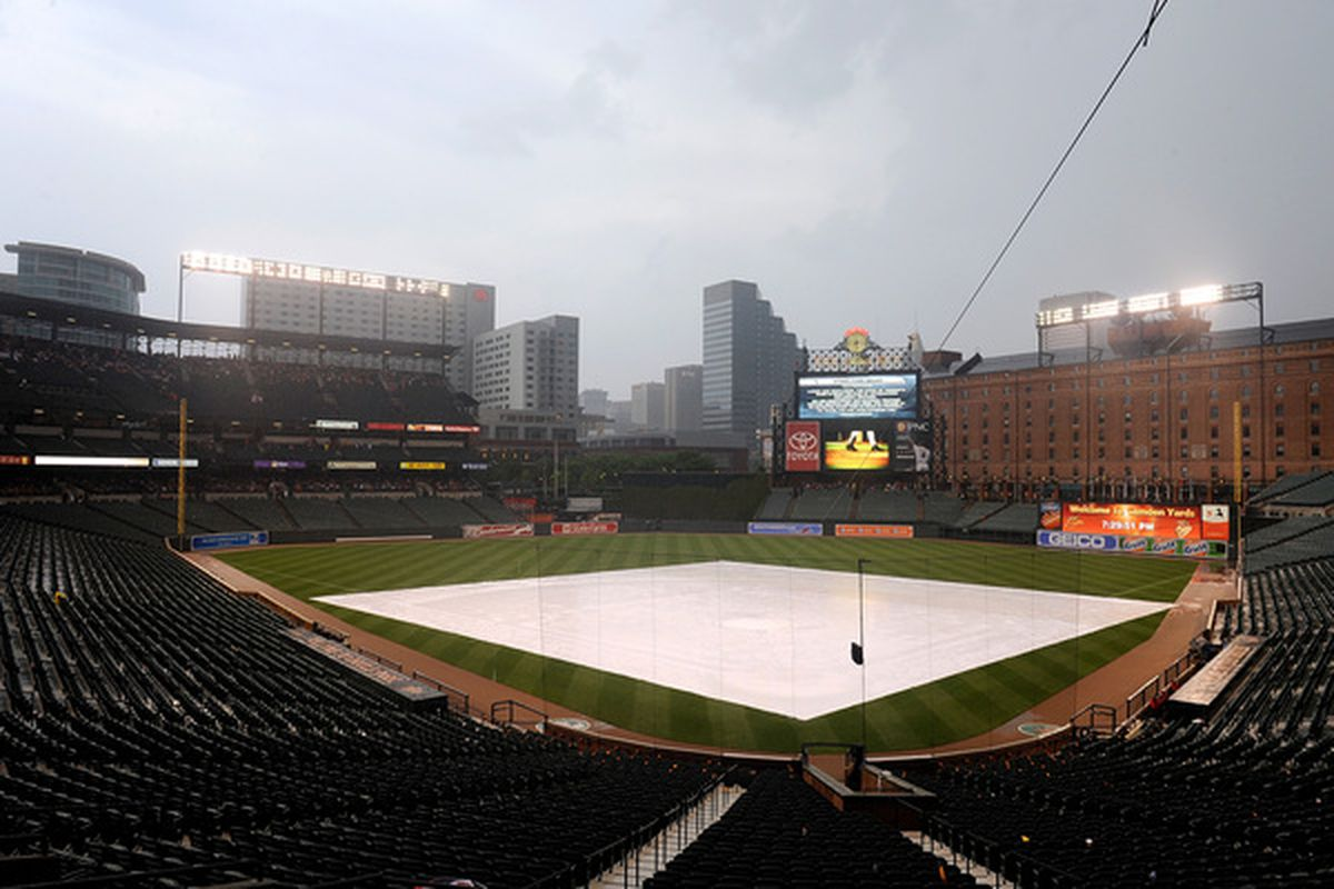 Camden Yard in the rain.  (Photo by Greg Fiume/Getty Images)