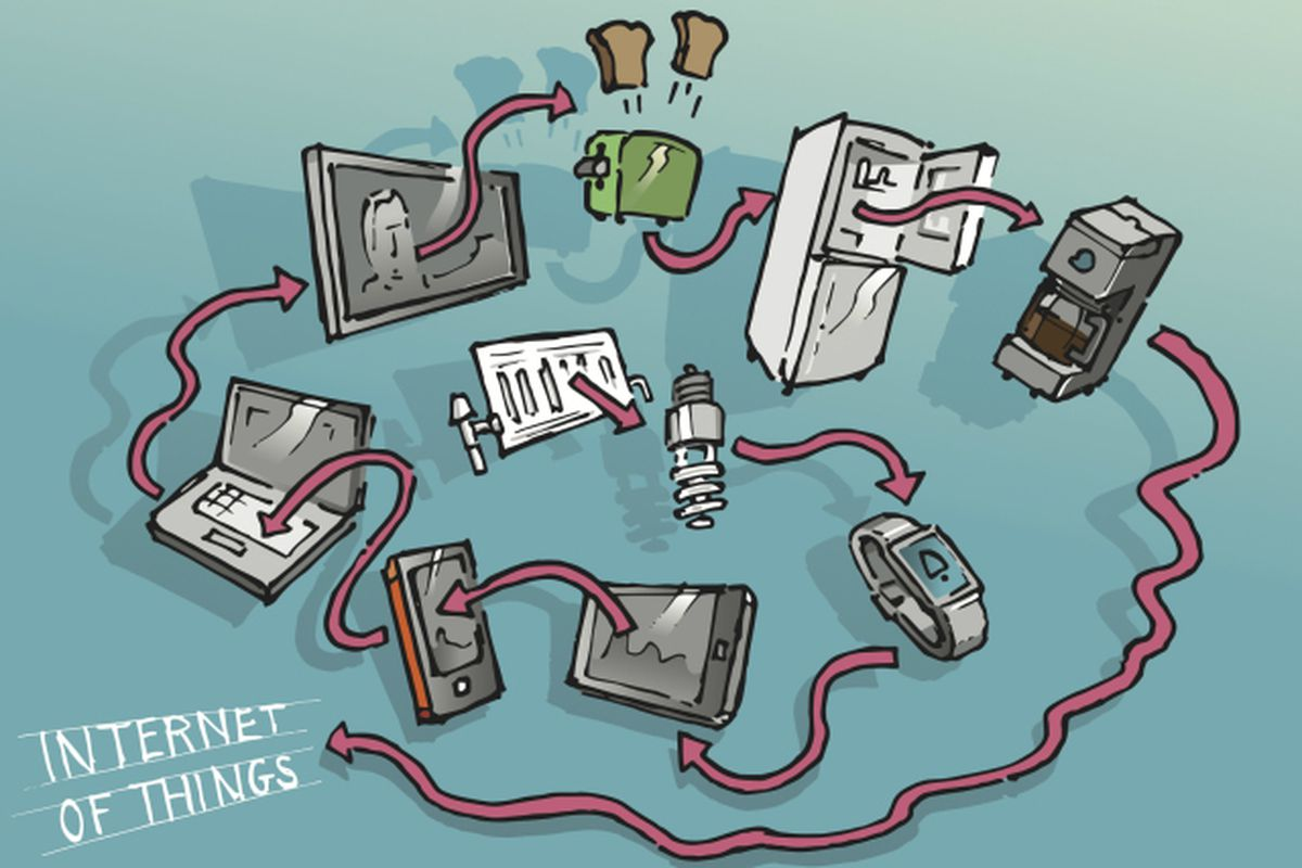 A Beginners Guide To Understanding The Internet Of Things Recode Commercial Wiring Charts Scott Bedford Shutterstock