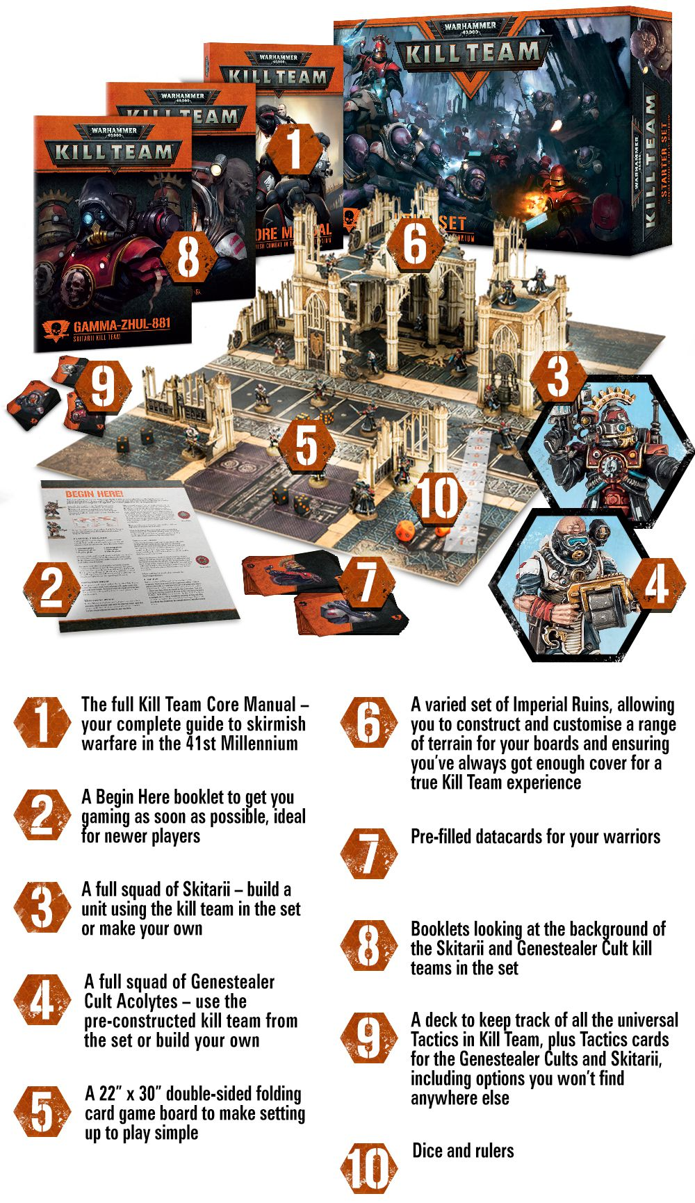 Kill Team is back, and it's time to start paying attention to