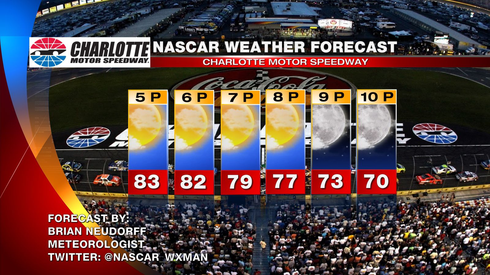 2015 Nascar All Star Race And Nationwide At Iowa Speedway