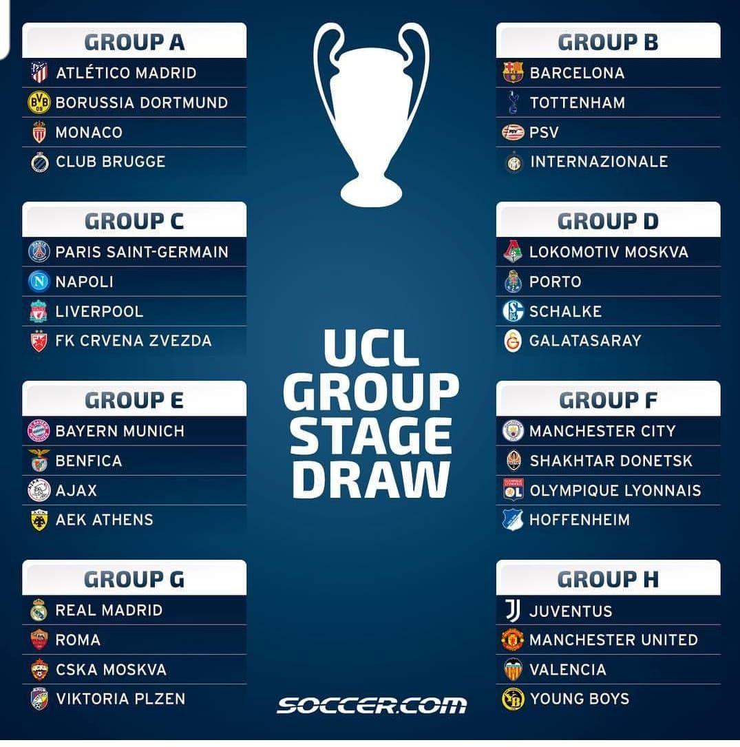 Gruppe D Champions League