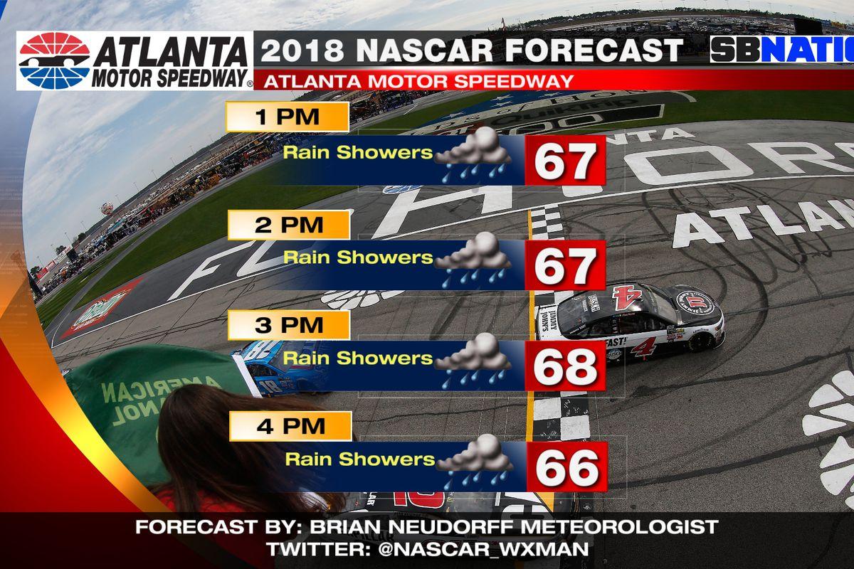 NASCAR 2018 at Atlanta Motor Speedway: Do we race Sunday or Monday ...