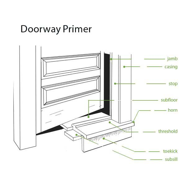 Exterior Door Threshold Detail