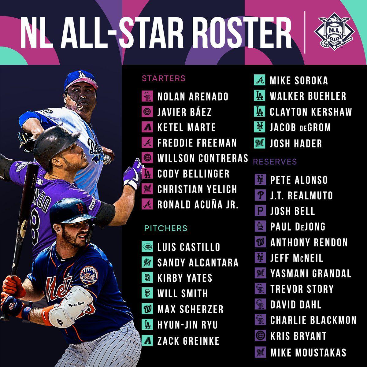 Resultado de imagen para NL All Star Roster 2019