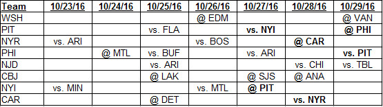 Metro. Division Schedule as of 10-23-2016