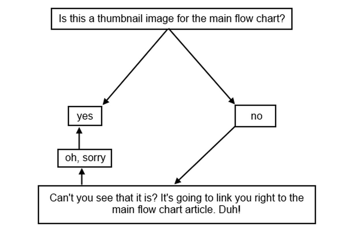 Whos your tiger flow chart 2014 edition bless you boys now that we essentially know the tigers 25 man roster its time to discover the player that deserves your loudest cheers nvjuhfo Images