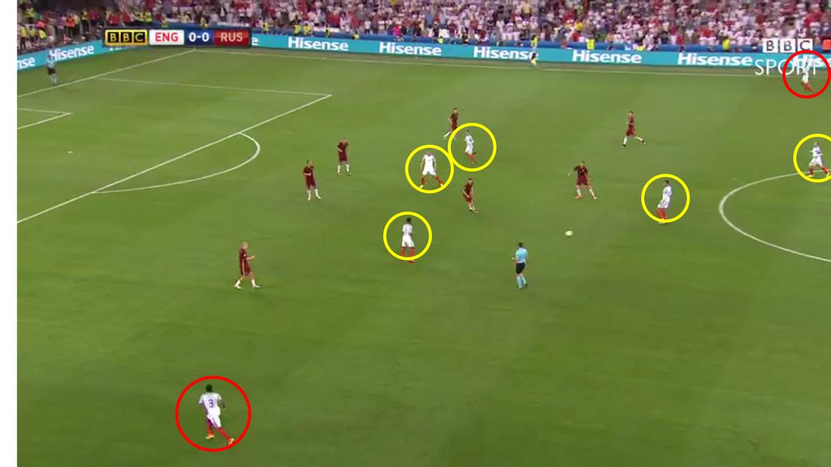 England attack