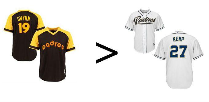 Padres jerseys