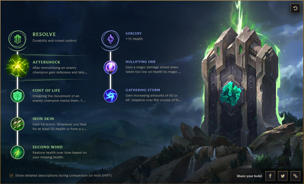 Keystone Rune Guide How To Use Aftershock The Rift Herald