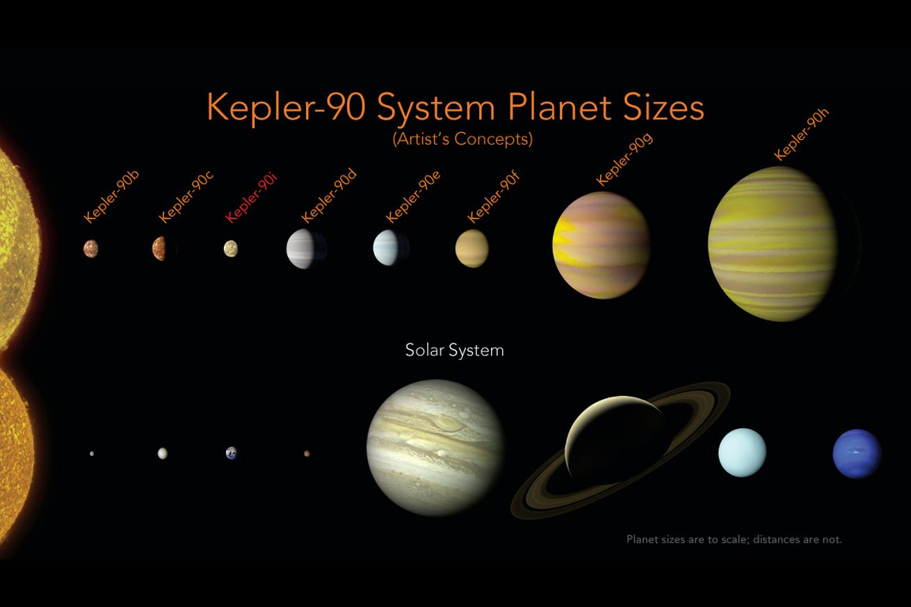 planets postage us postal service issues new solar system - HD 1310×873
