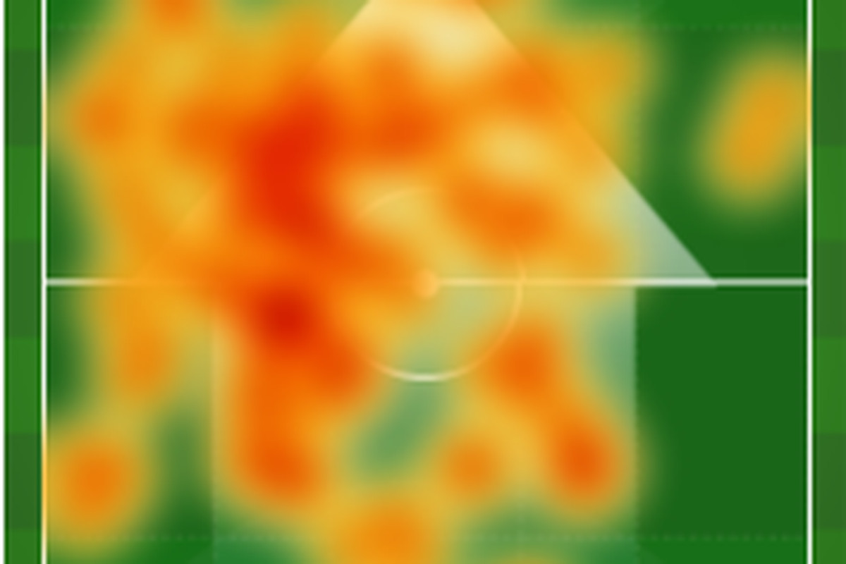 Roger Espinoza's Heat Map v Seattle Sounders in Open Cup Final