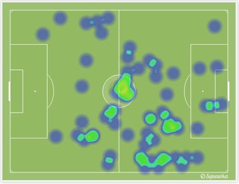 Totti HM vs Lazio