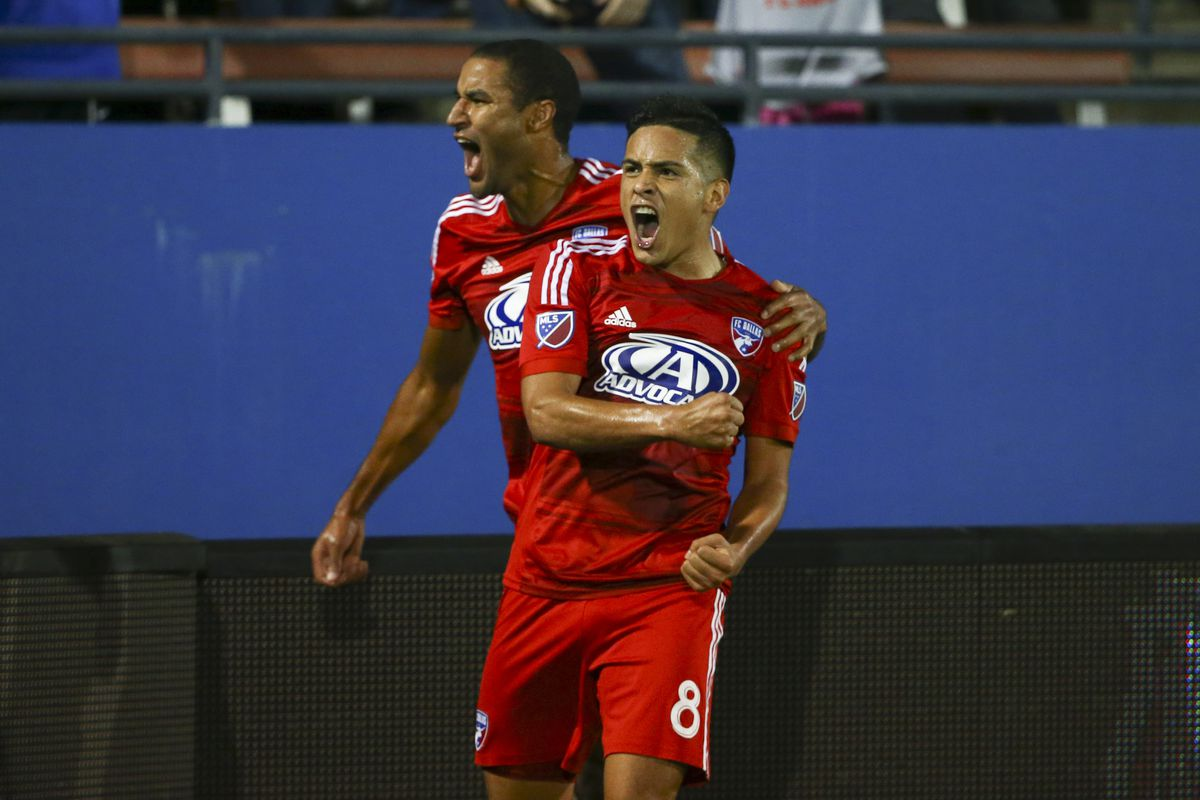 FC Dallas reacts to being told about winning the Power Rankings championship.