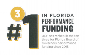 UCF Performance Funding