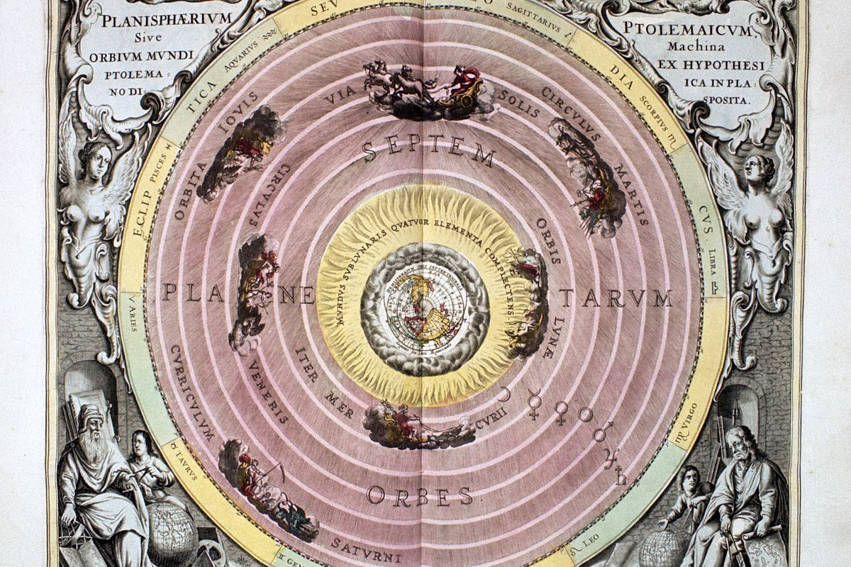 Ptolemaic (geocentric/Earth-centred) system of the Universe, 1708.