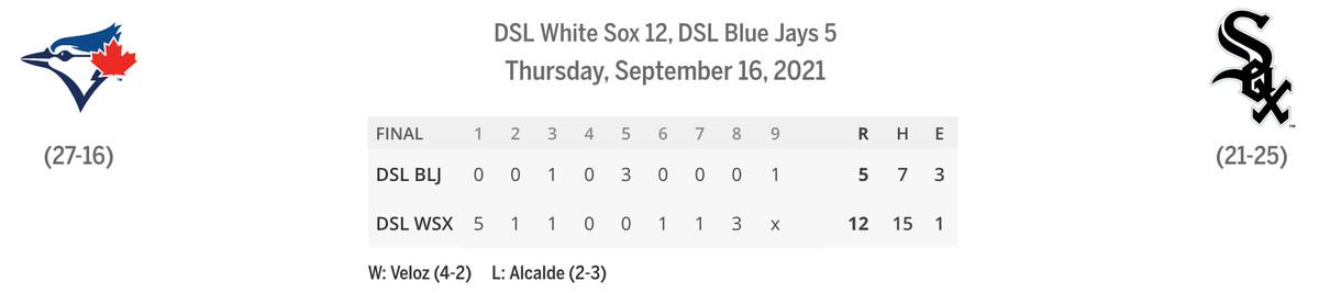 DSL Blue Jays/White Sox lienscore