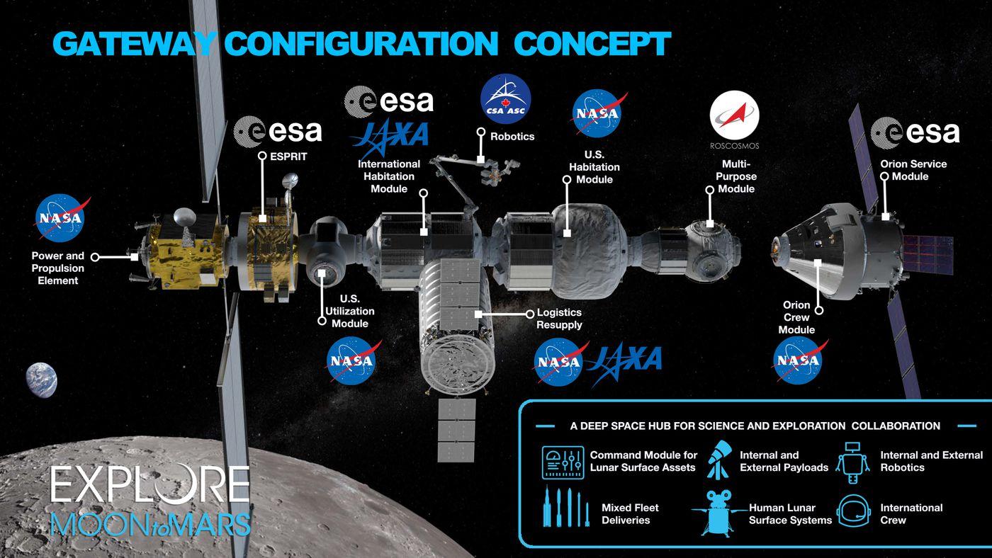 Apollo 11 anniversary NASA Artemis: the 2024 moon mission