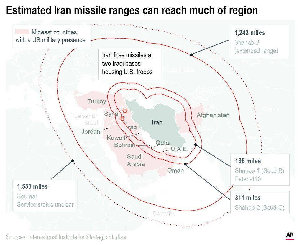 Chart shows estimated missile ranges for Iranian weapons. Iran has launched a missile strike against two bases in Iraq housing US troops; 2c; with BC-ML--Iran-Soleimani; ETA 7 p.m.
