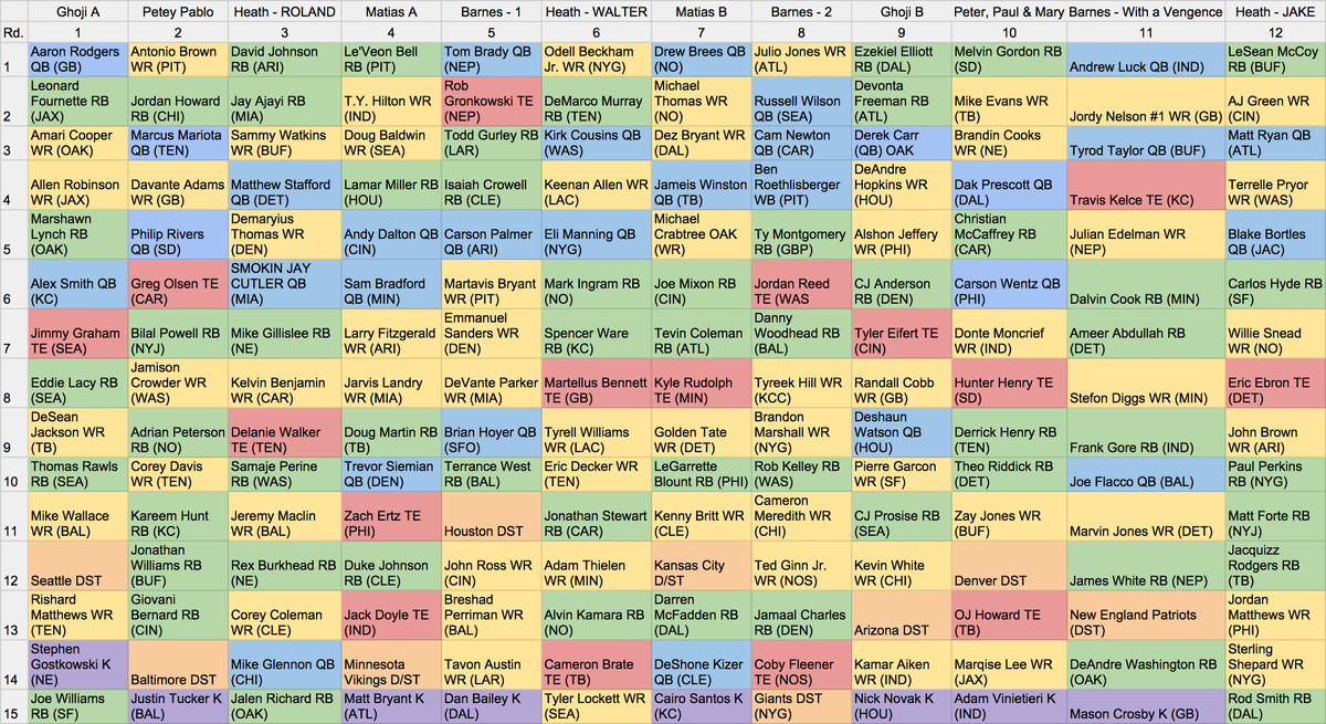 Fake Teams fantasy football mock draft: 12 team, 2QB - Fake