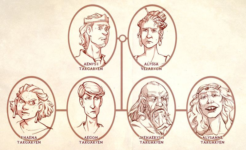 aenys_i_family_by_poly_m_d9sge5k Targaryen family tree Game of Thrones' dynasty explained