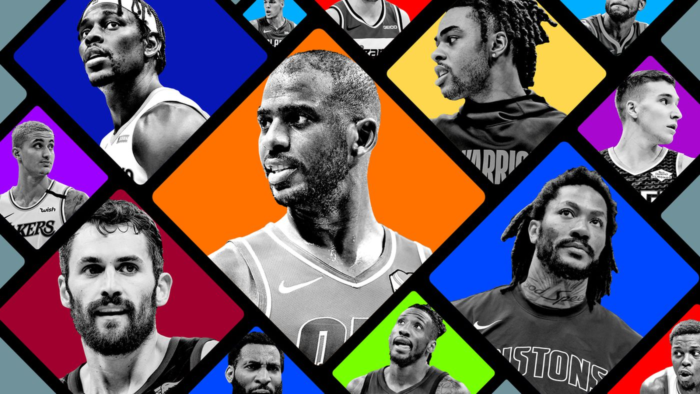 NBA Trade Deadline: The Knicks Want … Malik Monk?