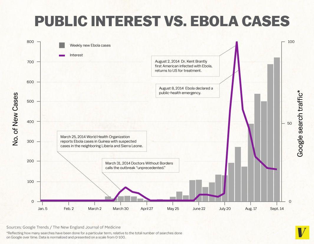 ebolamedia