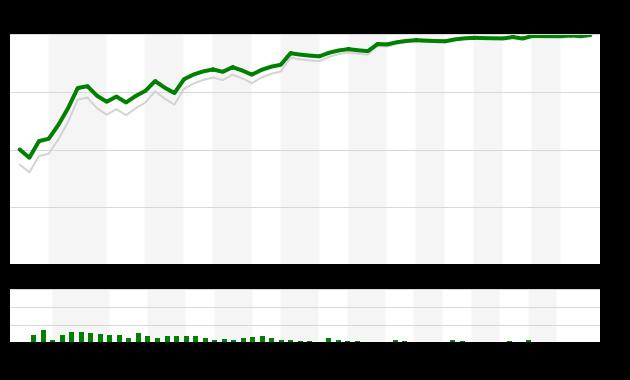 Game 172 Chart 2016