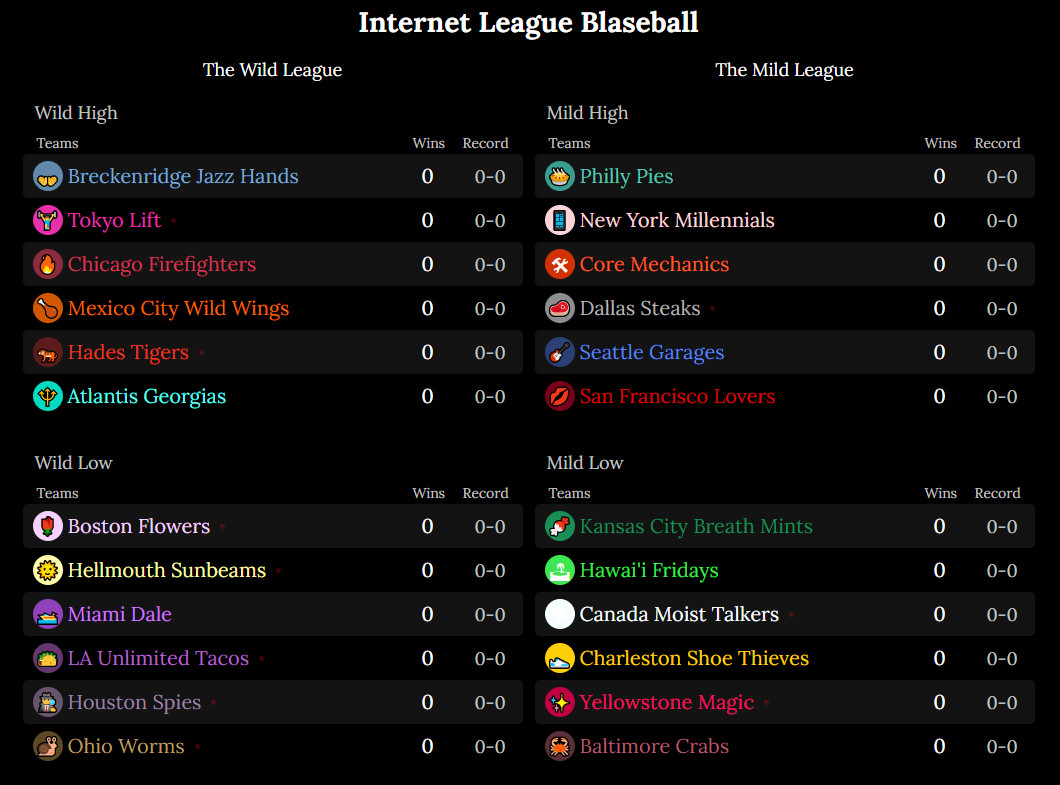 A screenshot shows the different leagues and teams in bubble ball from season 15