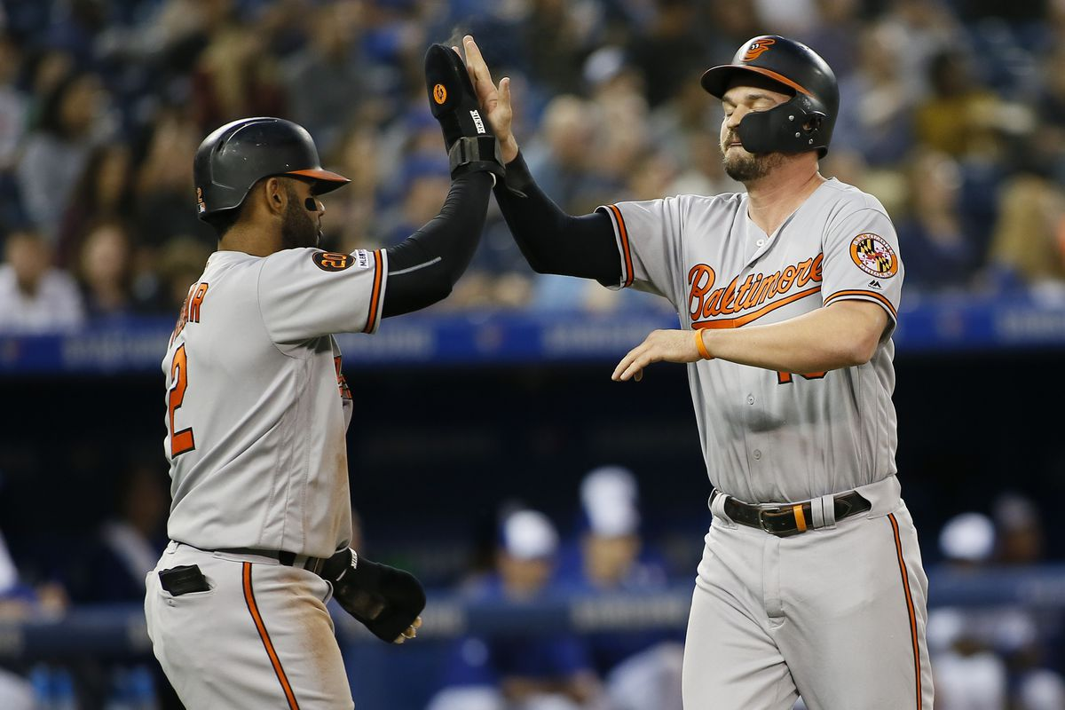 How much is too much for the Orioles to spend in free agency?