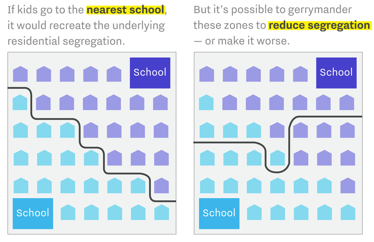 The Great Education Gerrymander Another >> We Can Draw School Zones To Make Classrooms Less Segregated This Is