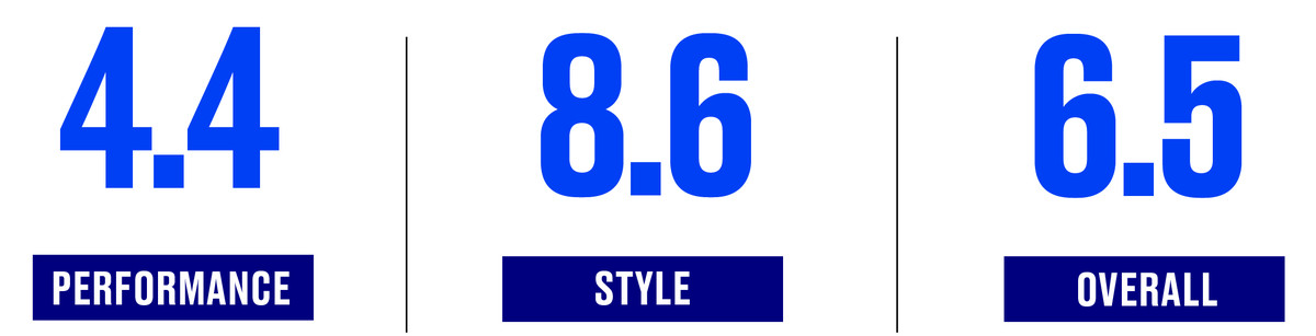 Performance 4.4 Style 8.6 Overall 6.5