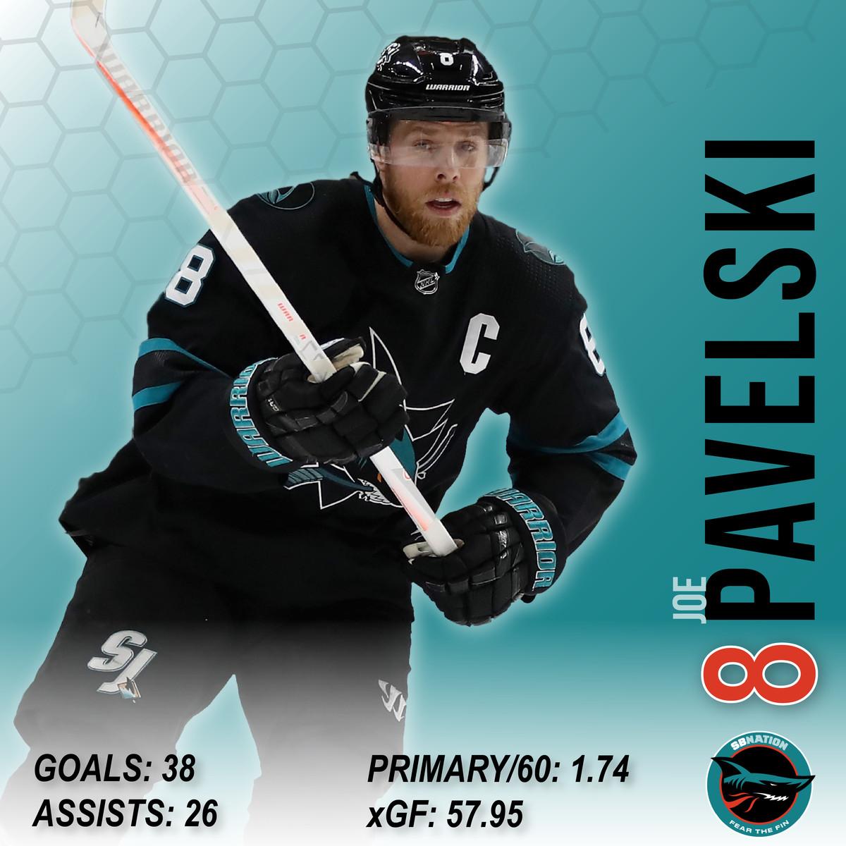 Joe Pavelski player card