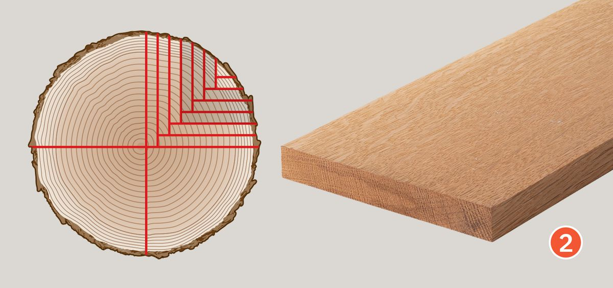 Spring 2021, Norm's Tricks of the Trade, rift-sawn white oak