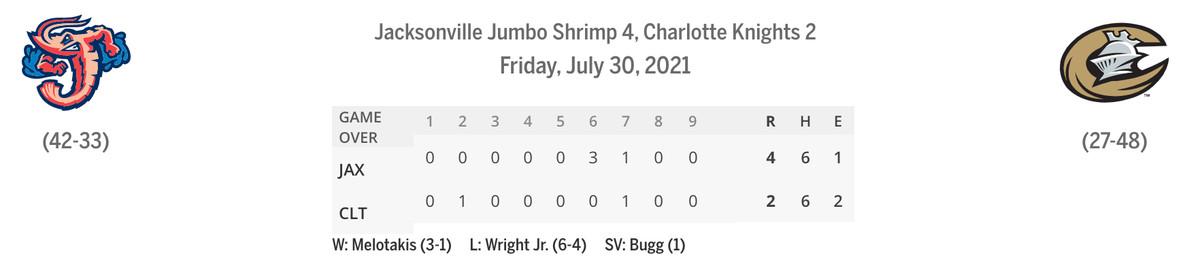 Jumbo Shrimp/Knights linescore