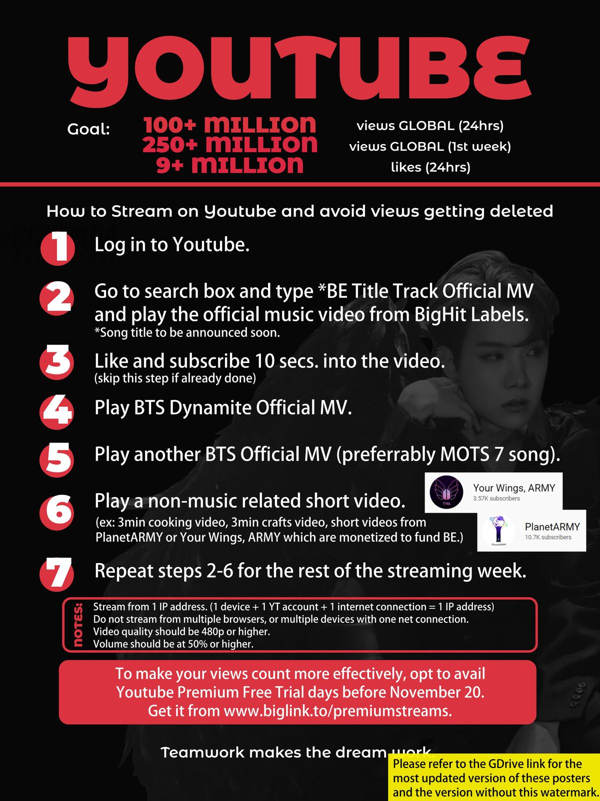 A list of streaming goals set by fans of BTS and instructions on how to meet them.