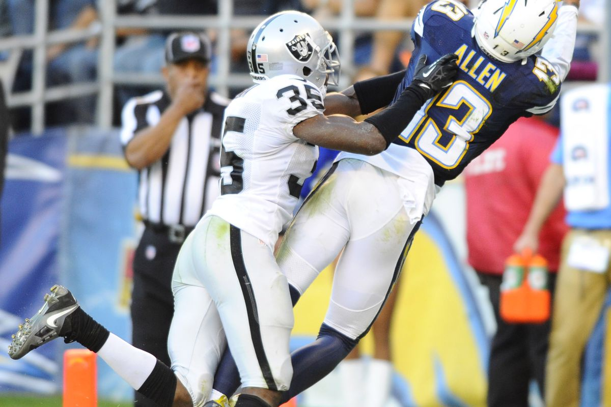 Is San Diego Chargers Wide Receiver Keenan Allen A Quitter