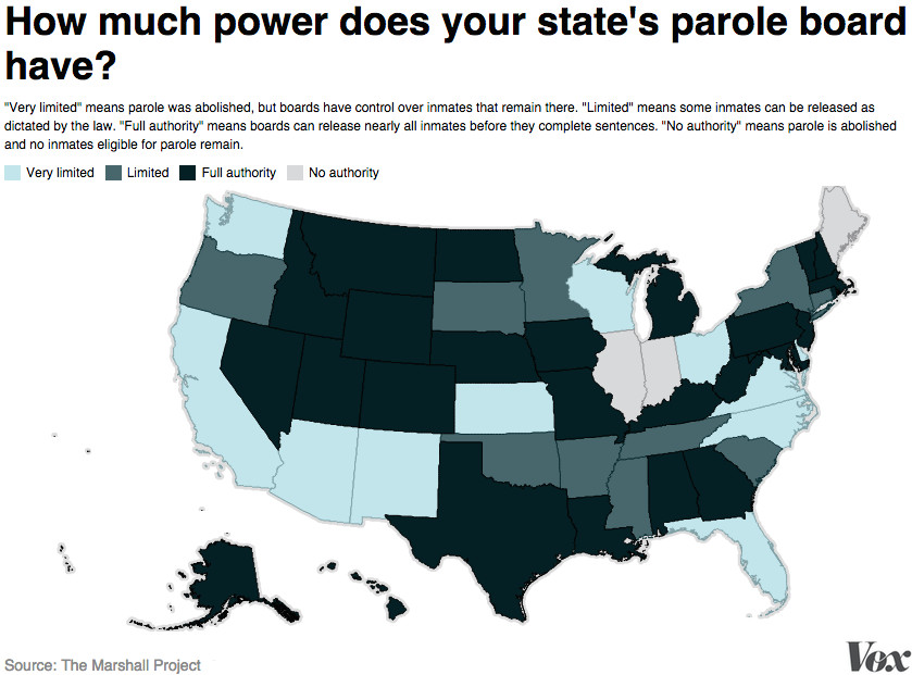 Prisoners rarely get released on parole, even when they're no longer