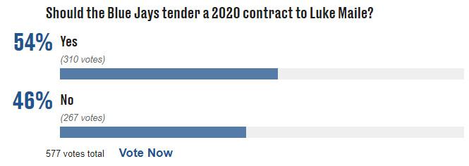 Luke Maile tender poll