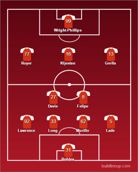 RBNY predicted XI v LA Galaxy