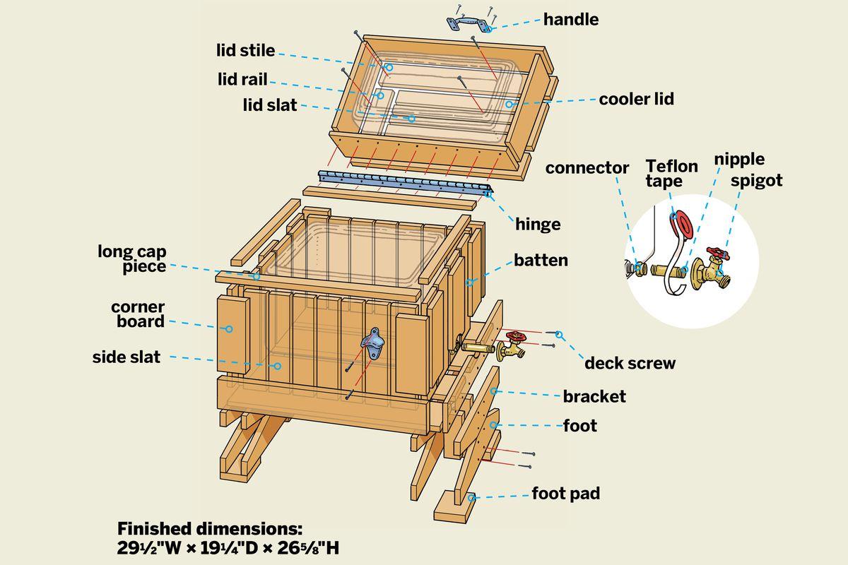 Cedar Ice Chest Cooler Parts Diagram