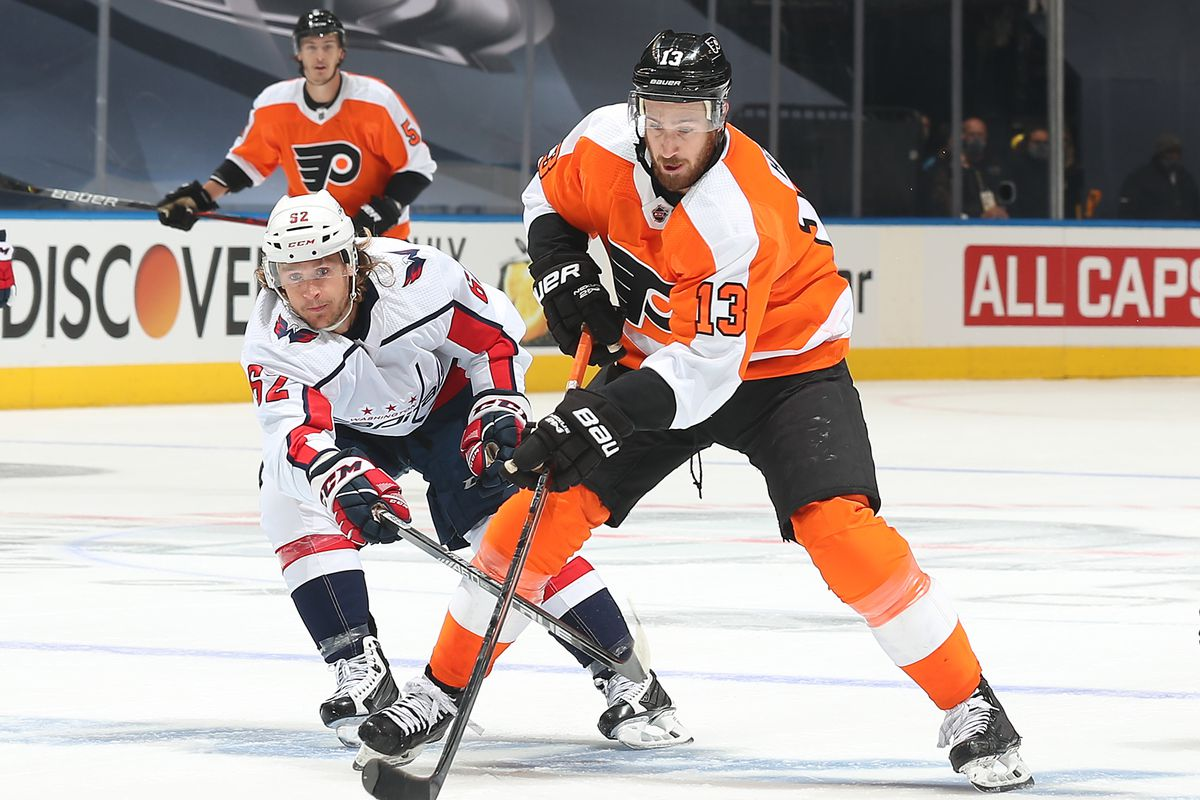 Hockey Reference Washington Capitals