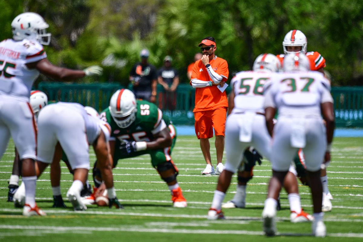Miami's 5 Biggest Storylines Heading Into Fall Camp