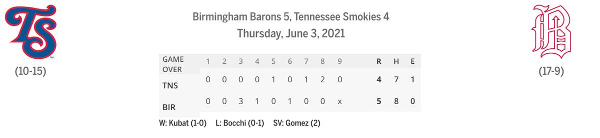 Barons/Smokies linescore