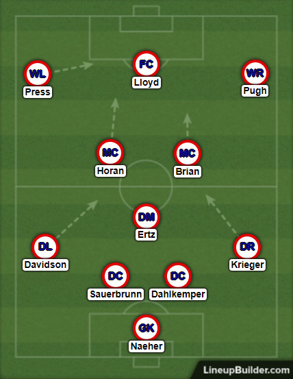 World Cup tactical analysis: USA vs Chile shows adaptation - Stars