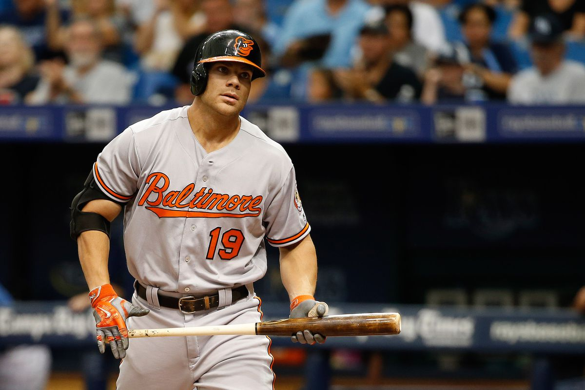Chris Davis Is Swinging At The Wrong Pitches Beyond The